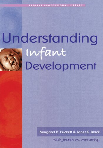 a report of the issues of intellectual development of infants and preschoolers