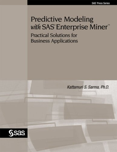 garch model application in sas